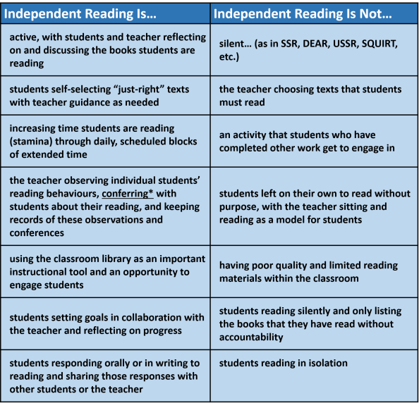 table_independent_read_