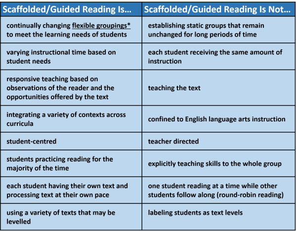 table_scaffolded_guided_read